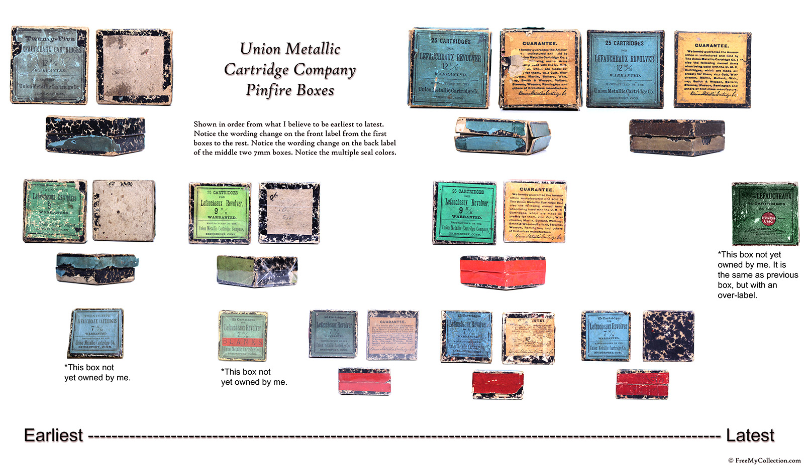 Union Metallic Cartridge Company (UMC) Pinfire boxes